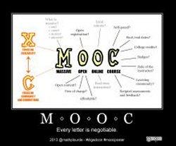 Elliott Masie's MOOC Symposium Recap